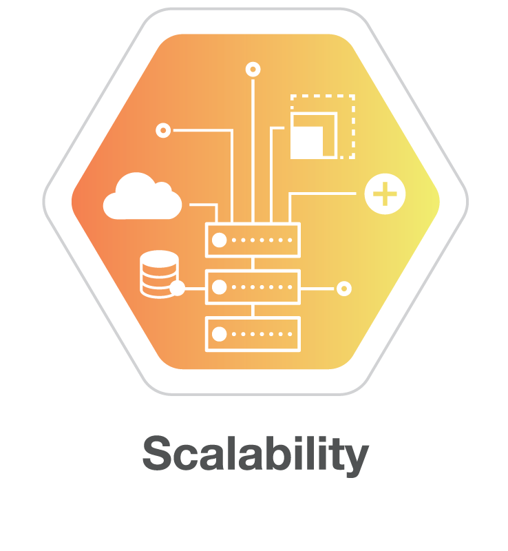 Scalability ClusTaur SDS solutions